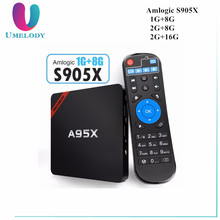 The smallest Android TV Box A95X Amlogic S905X Android 6.0 2GB/16GB WiFi H.265 XBMC 16.1 Loaded Smart TV mini M8s Set Top Box