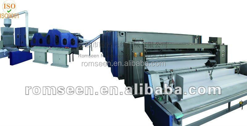 China exporting Non woven Fabric Making Production Line/nonwoven machine/