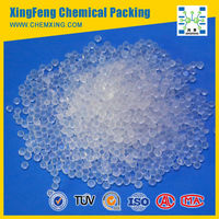 China White Color Silica Gel Suppliers