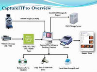 CE certified Medical documenting software