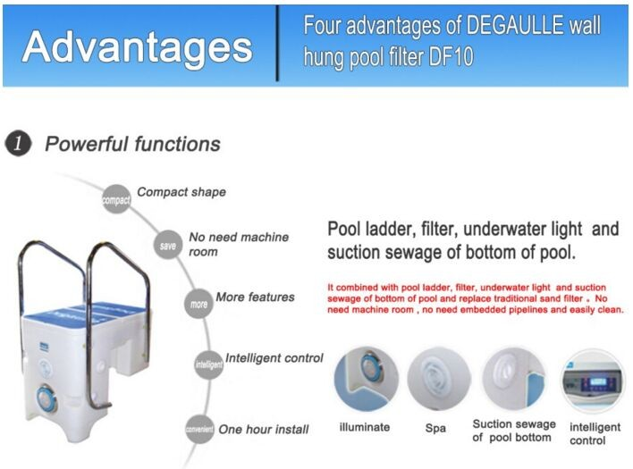 Wall hung pipeless filtration unit acrylic sand pool filter DF10