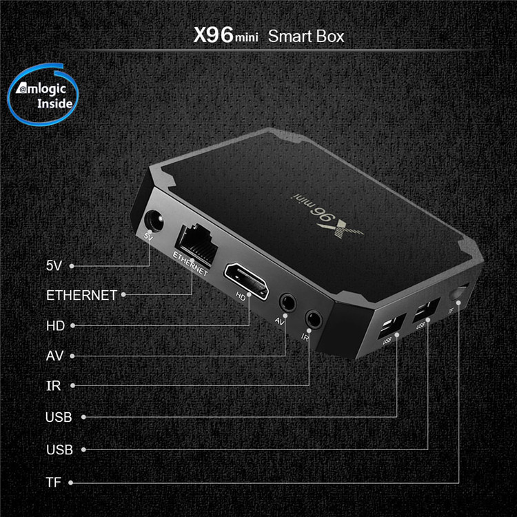 X96 MINI S905W 1gb Android TV BOX From Pendoo