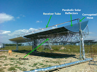 Solar parabolic collectors with GSP tracker to generate thermal steam