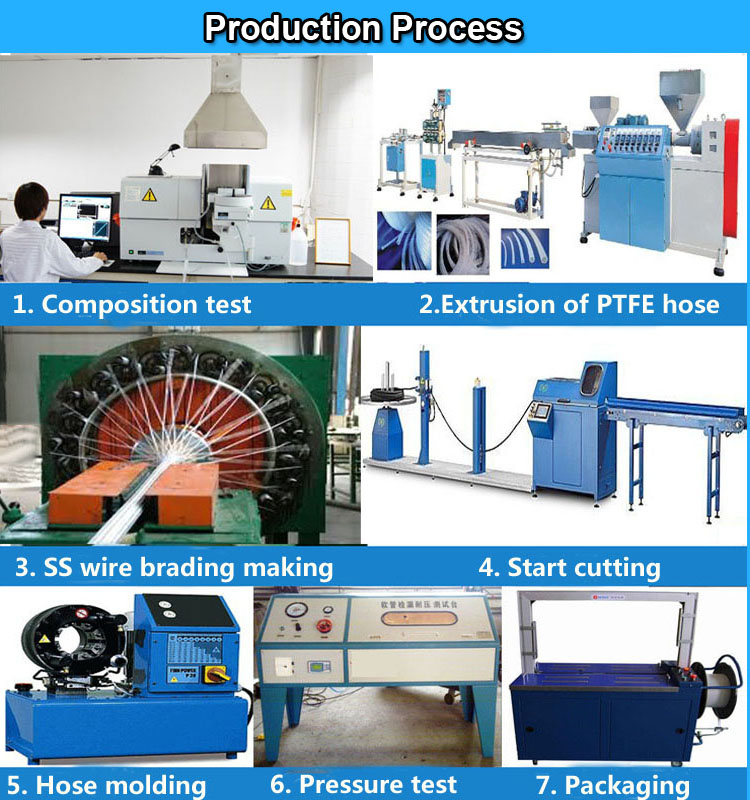 production process of teflon hose.jpg