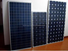 China Supplier The Lowest Price Poly Solar Panel 290W