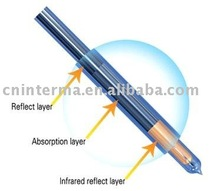 solar collector tube;vacuum heat pipe with high efficiency