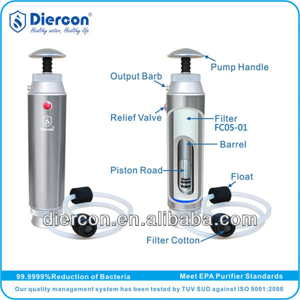 <strong>C</strong>-Diercon mini water purifier ceramic mini water purifier OUTPUT 1000ml/min Leading supplier/manufacturer OEM (KP01-<strong>02</strong>)