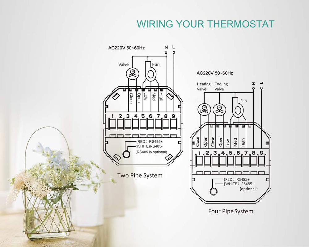 High quality FCU HVAC floor heating fan coil smart wifi thermostat