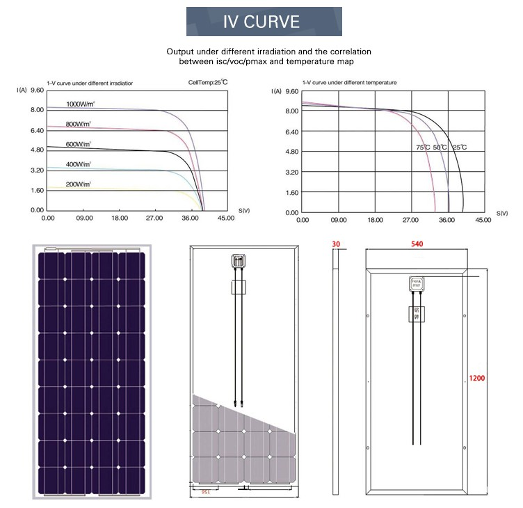 Economical high efficiency 5W to 295W cheap solar panel price