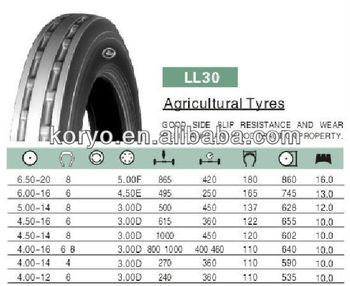 Good multiple function Linglong Agricultural Tyre 6.50-20 6.00-16 5.00-14 4.50-14 4.00-16 4.00-14 4.00-12