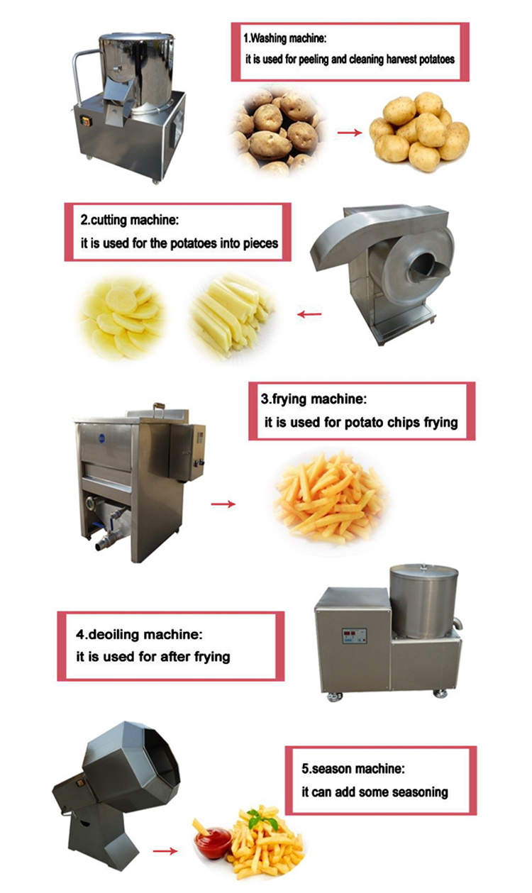 High efficiency industrial potato chips making machine price for sale