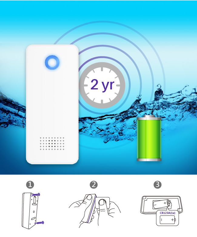 OEM ODM z wave water leak detection water level sensor wireless