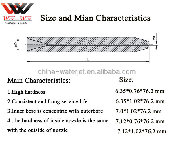 Best Quality water jet component fountain nozzle 7.14*1.02*76.2 mm water jet nozzle