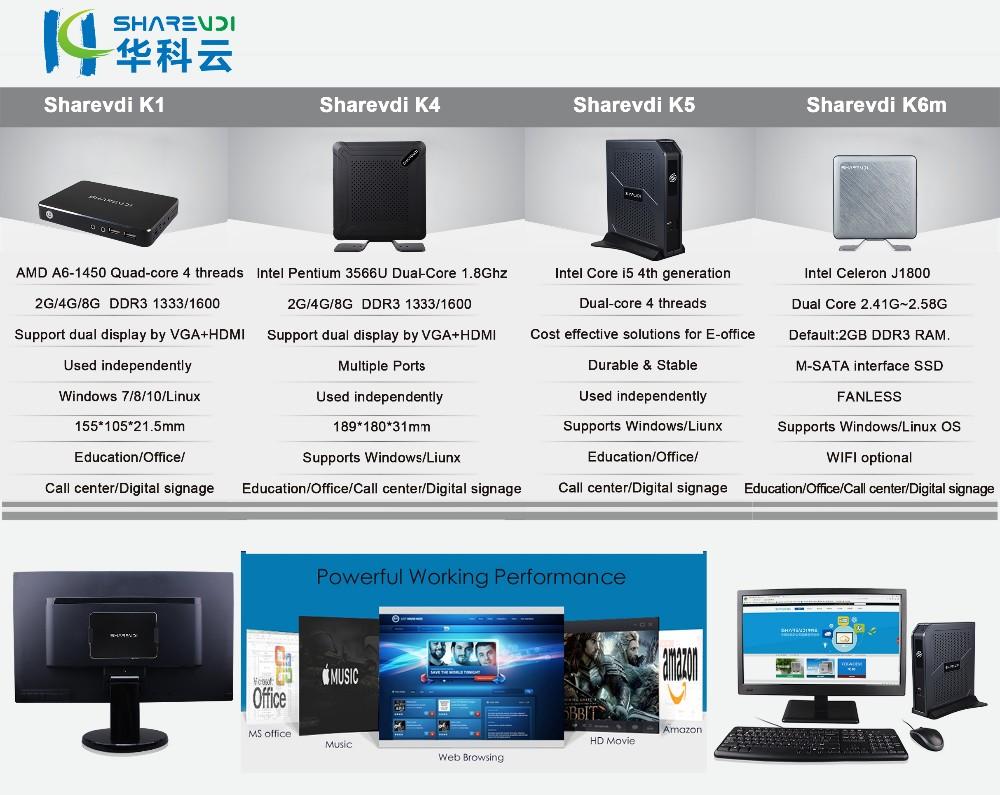 Sharevdi cost effective mini computer.jpg