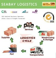 Cheap international shipping service to beira
