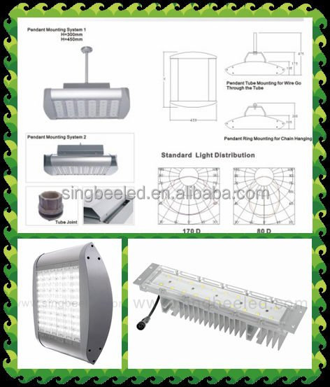 super quality pc industrial 500W Ul/RoHS/ENEC/DLC/EMC certified & IP66 & cool white SP-2025 LED Canopy Light