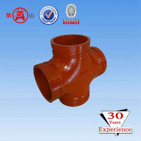 grooved cross of fire sprinkler water system