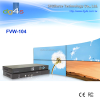 2 x 2 HDMI Video Wall Controller