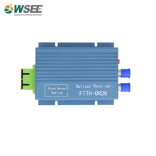 GPON FTTH optical receiver with WDM /micro WDM optical node