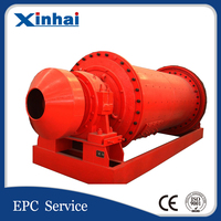 Overflow Type Ball Mill plans
