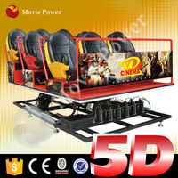 China Mainland hot sale peak 5d theater 5d cinema 6dof