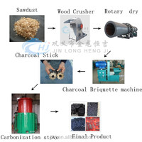 Large Capacity Straw Charcoal Briquette Making Machine,Coconut Shell Charcoal Briquette Machine Production Line
