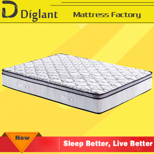 whole king memory foam european style raw material for mattress