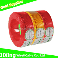 25 mm cable price for your reference