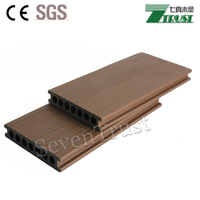Strong weather resistance WPC co-extrusion decking