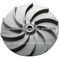 Qingdao customized cast aluminum impeller