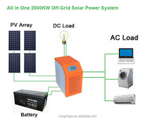 JCN full power solar panel /inverter/battery/controller complete off-grid 1kw 2kw 3kw 4kw 5kw home solar system