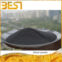Best27G silicon raw material price, ferro silicon alloy china henan supplier