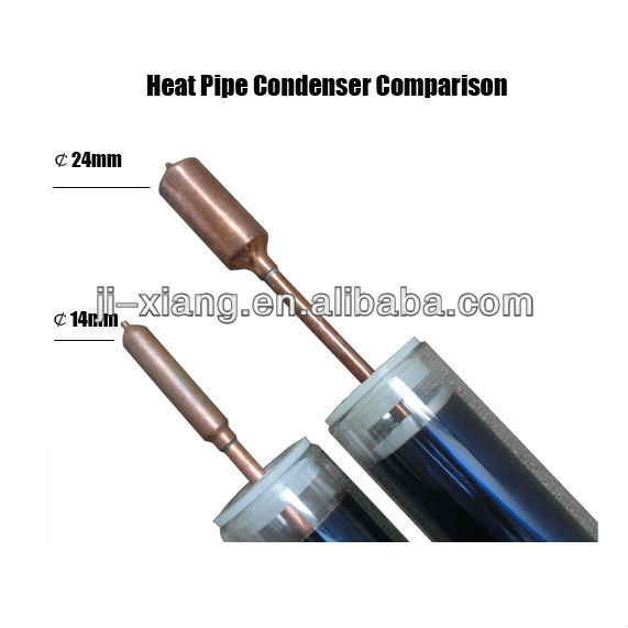 Solar Heat Pipe tube, Evacuated tube, Solar Heat pipe