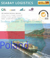 Ocean Freight from China to Poland