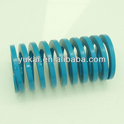 iso standard coil spring/precision finishing