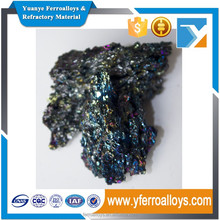 Hot sale to European and American countries /Metallurgical deoxidizer silicon carbide /Small thermal expansion coefficient