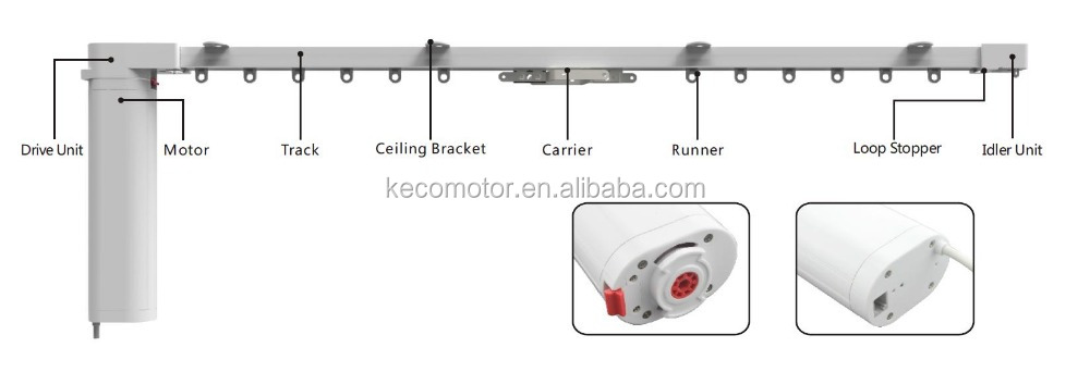 KECO N#-A0001 automatic curtain system, electric curtain track with curtain motor KA66 and Remote Controller KR09