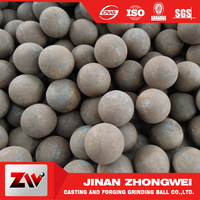 super quality forged steel ball for mine processing
