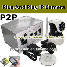 Plug and play P2P IP camera