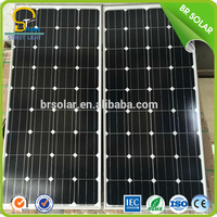 timeproof Professional cheap solar panel for india market