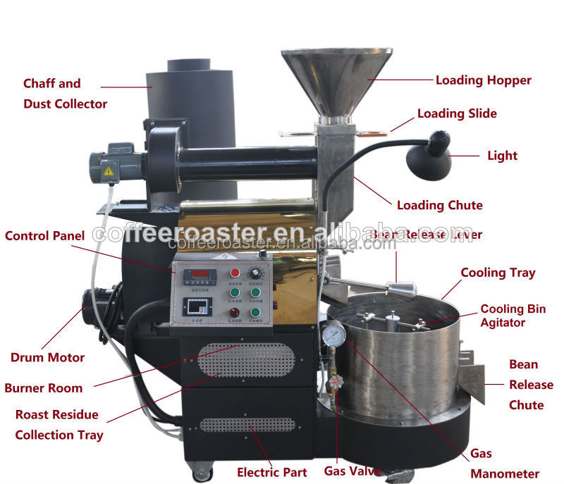 Small Grinding Machine For Home Use