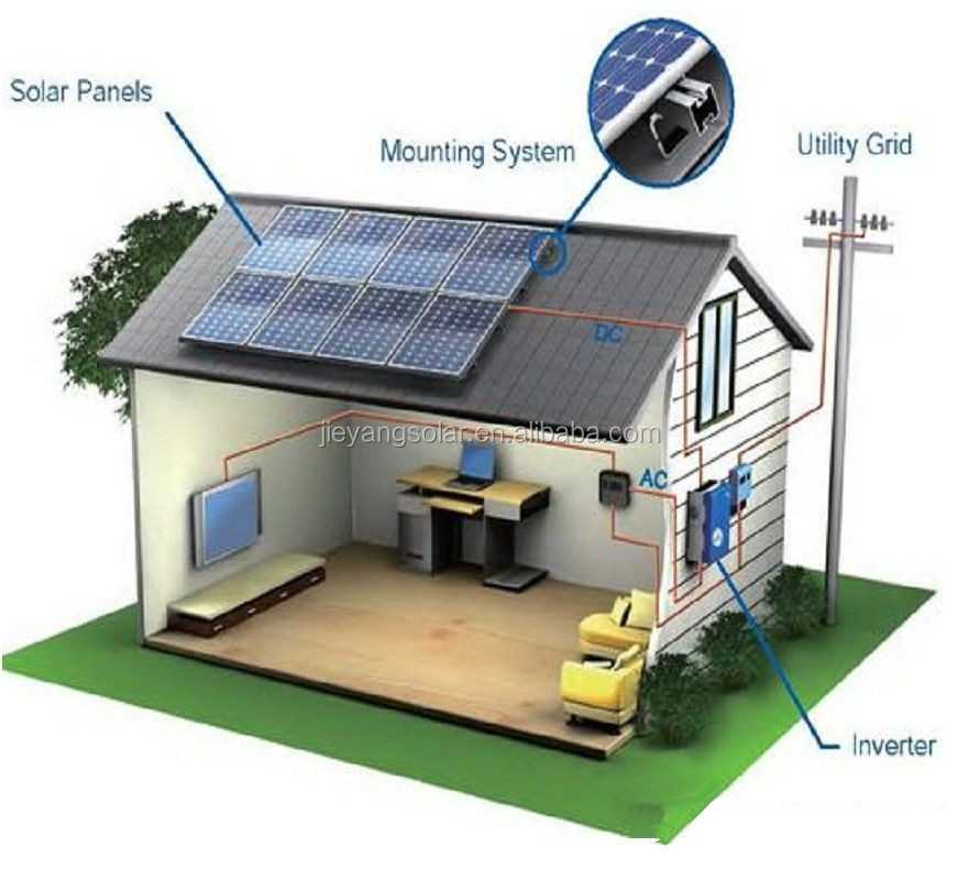 1 KW 2KW 3KW 5KW 10KW solar panel system home, PV solar panel home system