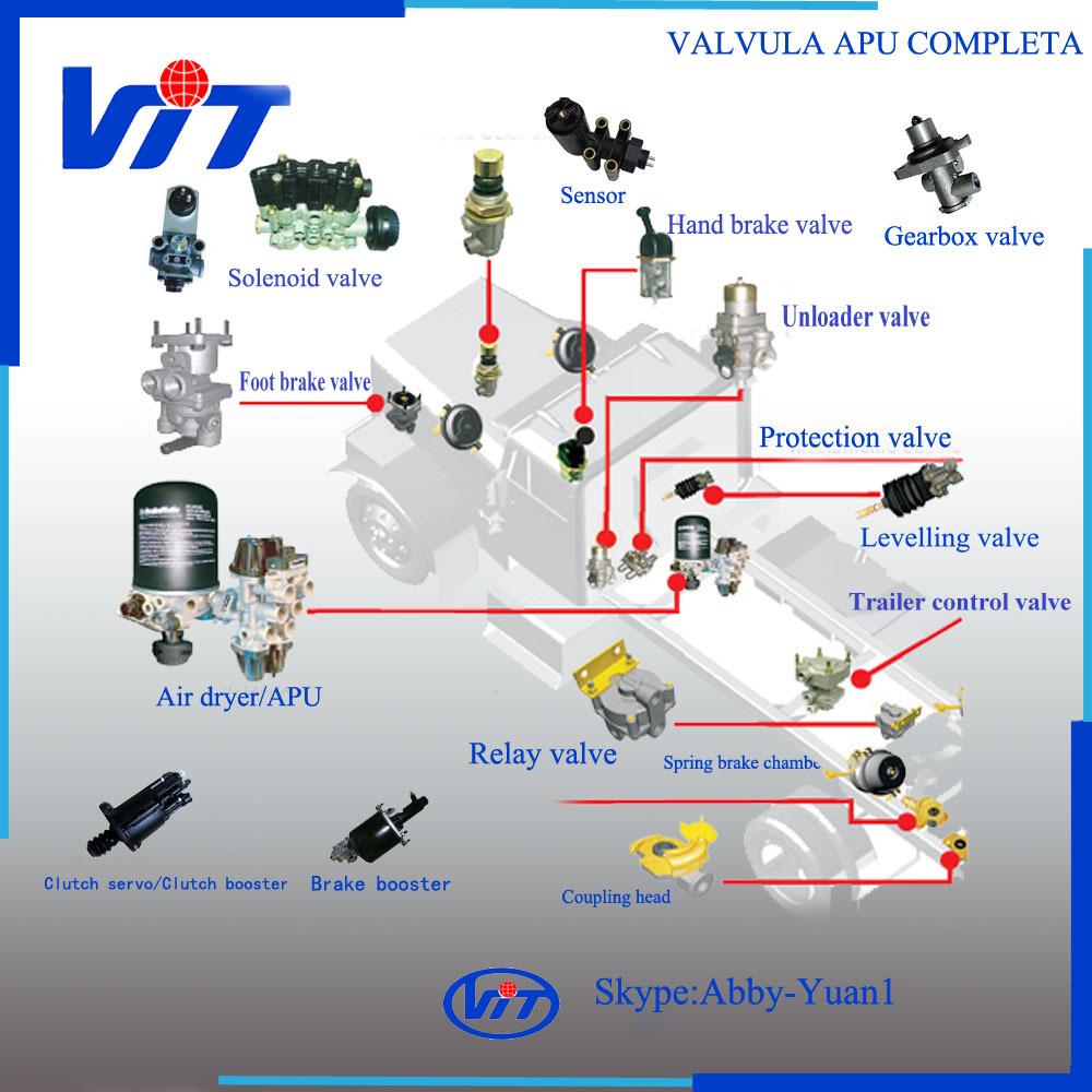 other valves. publish