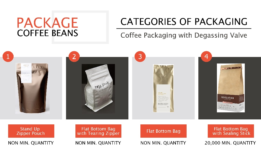 wholesale coffee Arabica & Robusta Roasted Coffee Beans