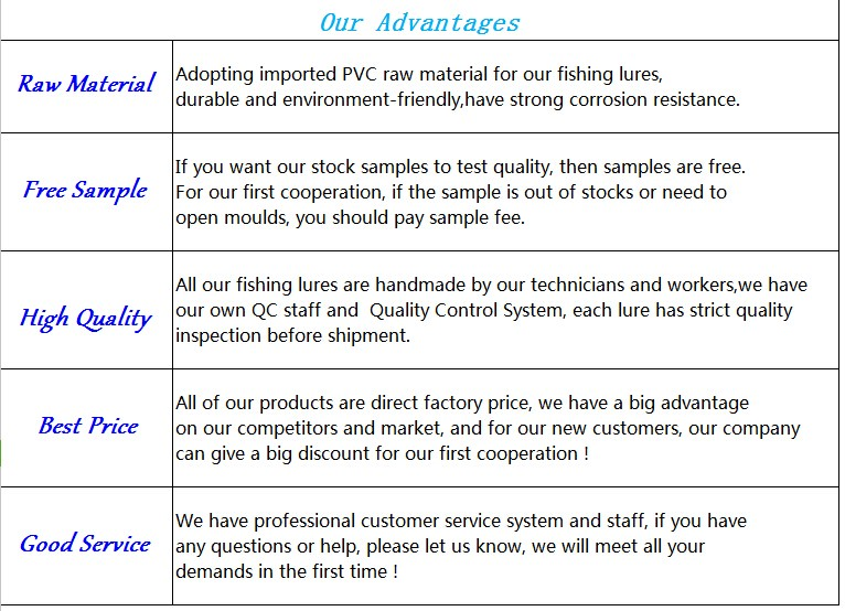 Hard Plastic Fishing Minnow Lures Cheap Price Of Hard Fish