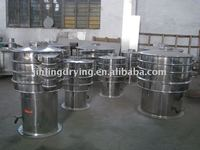 ZS Pharmaceutical Vibrating Sieving Equipment