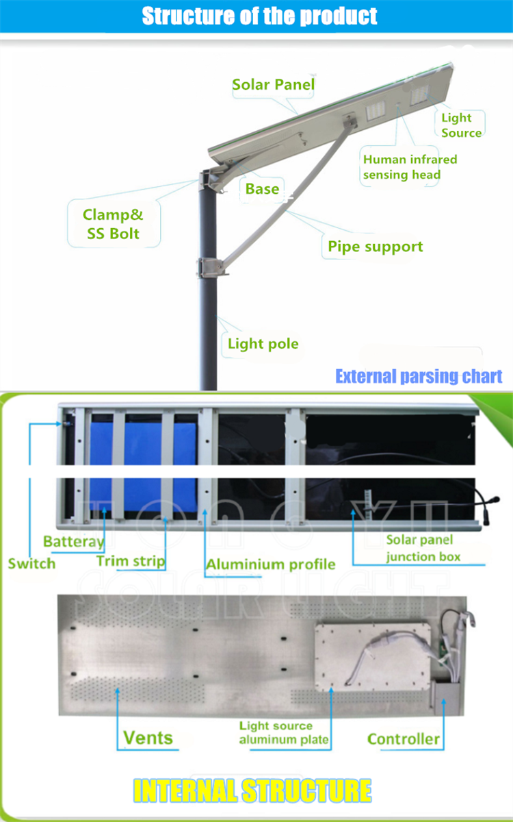 80W Outdoor Integrated LED Solar power Street Light