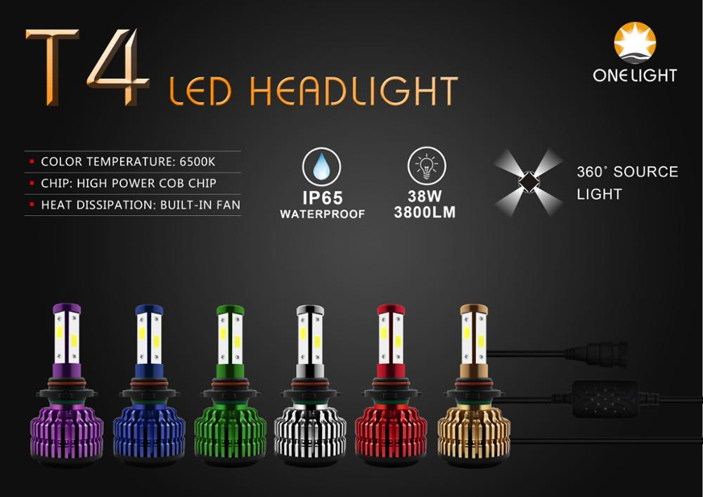 Canbus led headlights