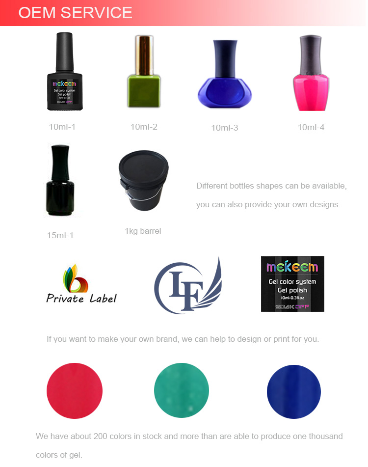 Popular And Favorite Nail Polish China Glaze