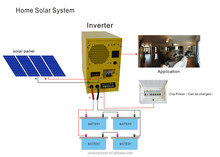 green energy/durable/high efficiency 10kw solar system